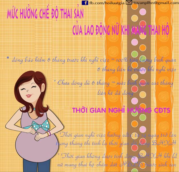 muc huong che do thai san cua lao dong nu mang thai ho